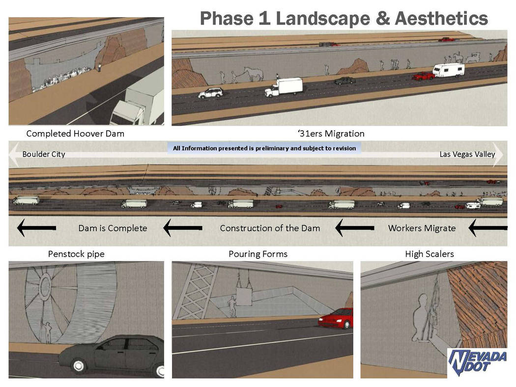 Nevada Department of Transportation Planning to be completed in spring 2018, the new Interstate 11 will feature a retaining wall with art that depicts the construction of Hoover Dam.