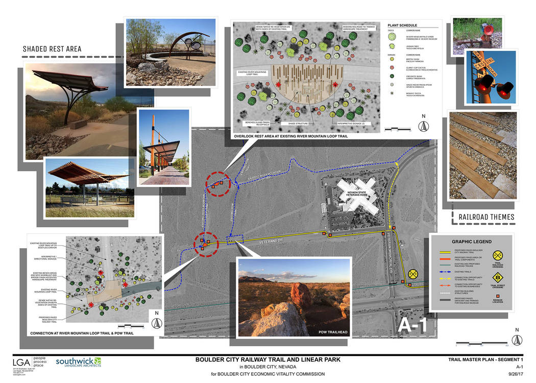 LGA This rendering showcases what is planned for the new linear park and railway trail in Boulder City that will become part of the Nevada State Railroad Museum.