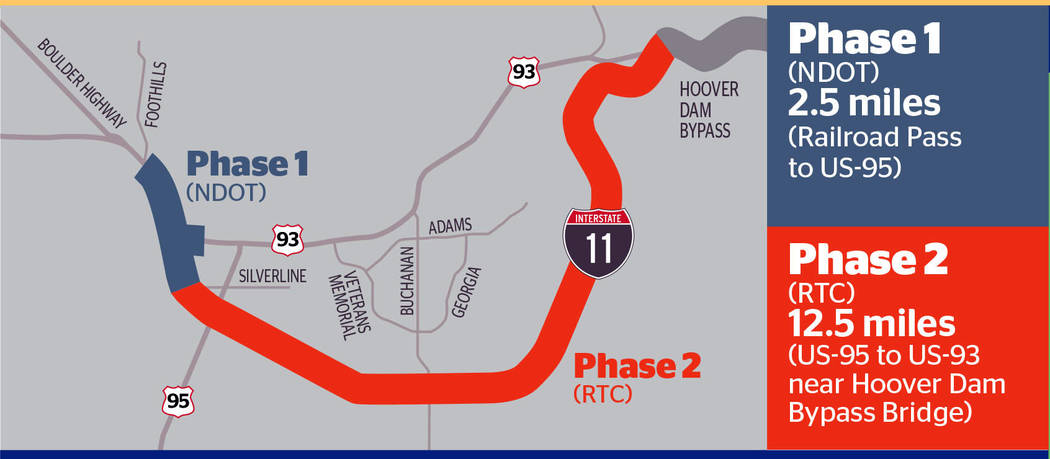 RTC/NDOT A ceremony to celebrate the opening of Interstate 11 will be held at 11 a.m. Aug. 9.